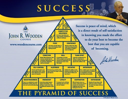 Wooden - Success
